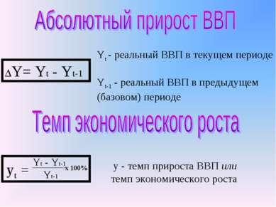 Y= Yt - Yt-1 Yt - реальный ВВП в текущем периоде Yt-1 - реальный ВВП в предыд...