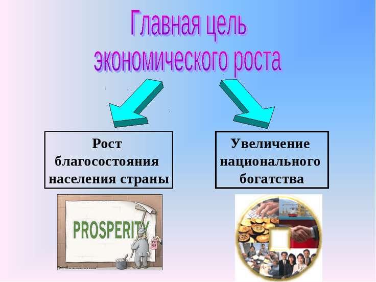 Рост благосостояния населения страны Увеличение национального богатства
