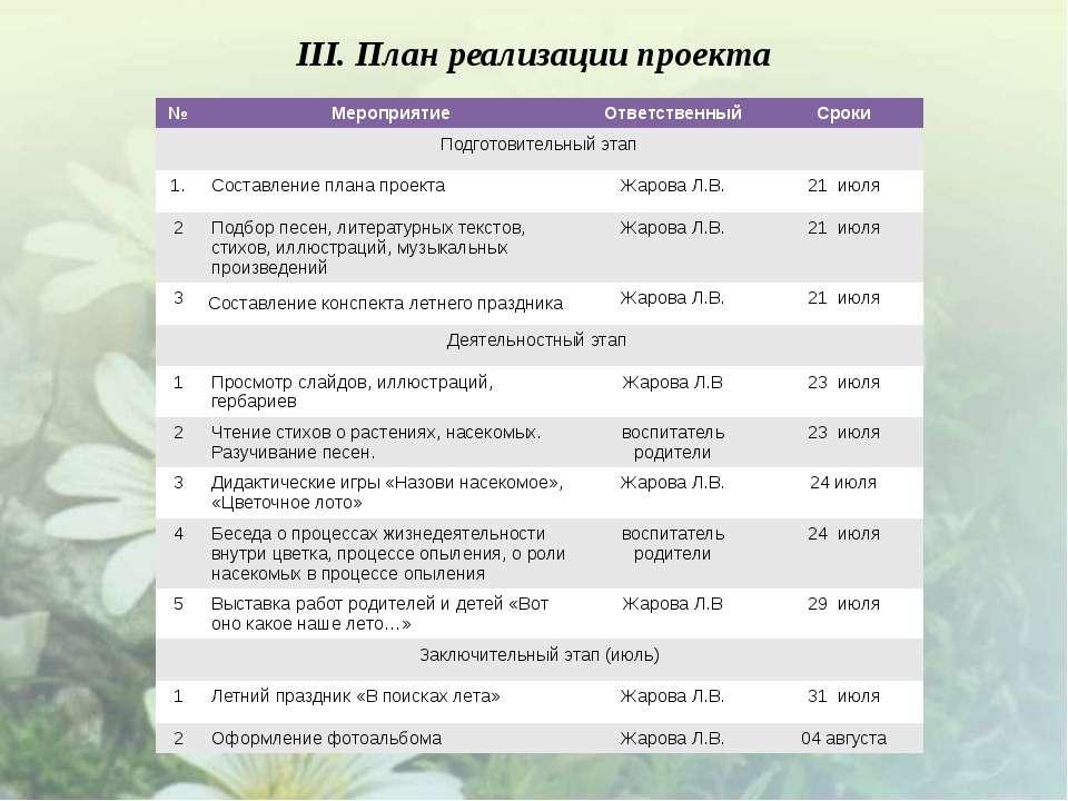 III. План реализации проекта № Мероприятие Ответственный Сроки Подготовительн...