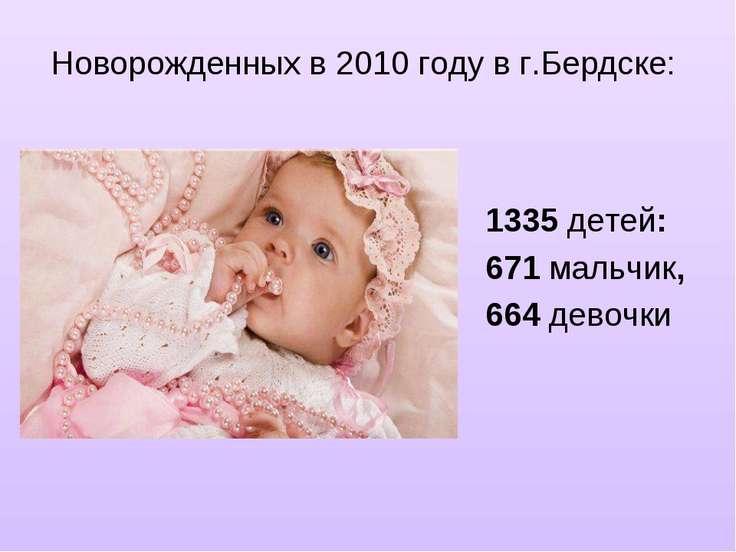 Новорожденных в 2010 году в г.Бердске: 1335 детей: 671 мальчик, 664 девочки