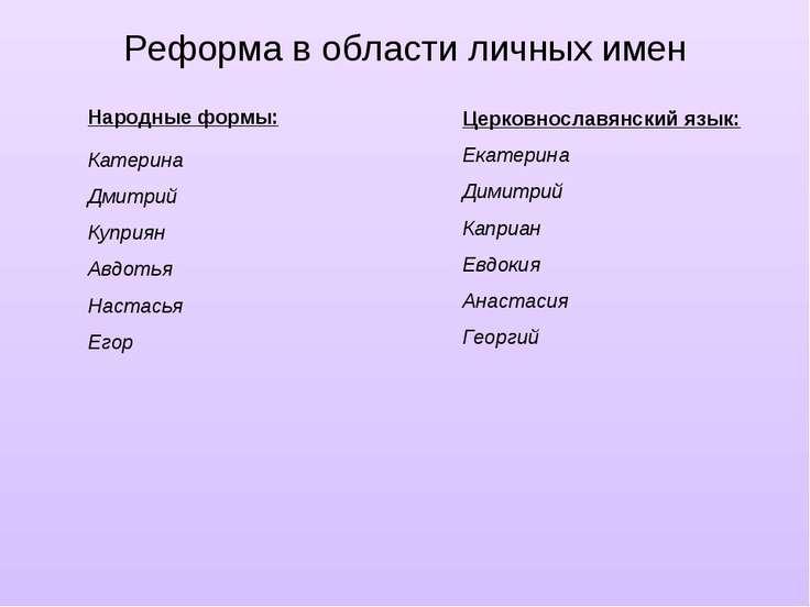 Реформа в области личных имен Народные формы: Катерина Дмитрий Куприян Авдоть...
