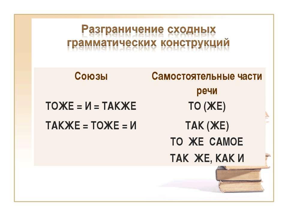 Союзы Самостоятельные части речи ТОЖЕ = И = ТАКЖЕ ТО (ЖЕ) ТАКЖЕ = ТОЖЕ = И ТА...