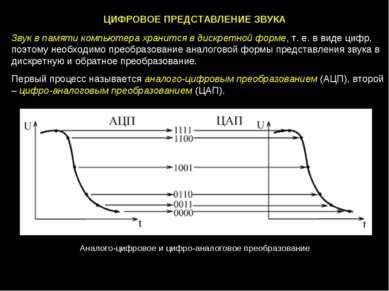 ЦИФРОВОЕ ПРЕДСТАВЛЕНИЕ ЗВУКА Звук в памяти компьютера хранится в дискретной ф...