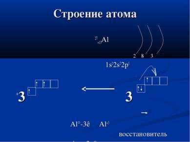 Строение атома 27+13Al 2 8 3 1s22s22p1 *3 3 Al°-3ê Al+3 восстановитель с/о=+3, 0
