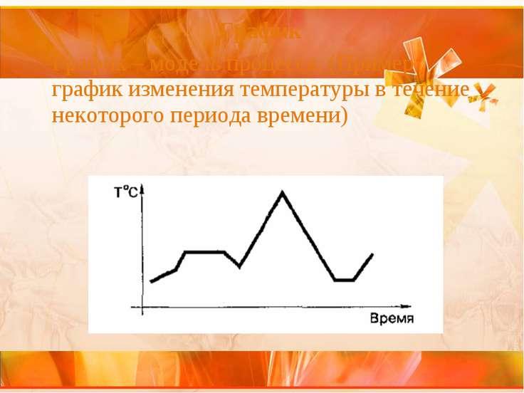 График График – модель процесса. (Пример: график изменения температуры в тече...