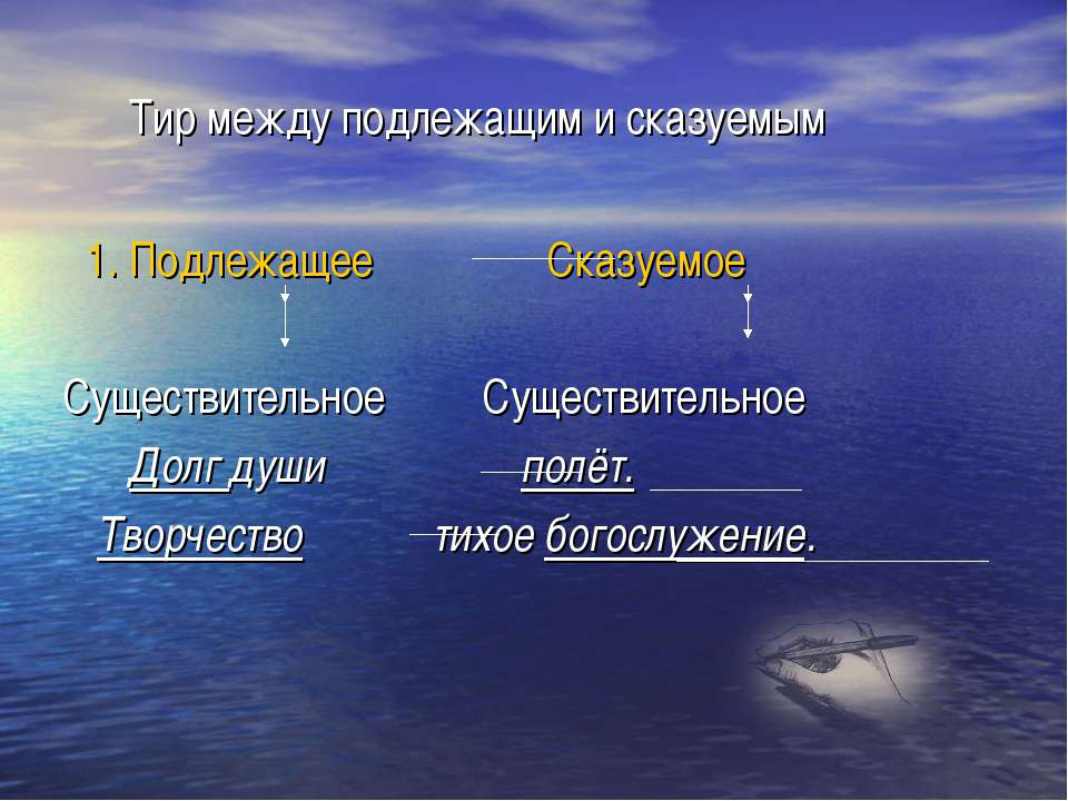 Тир между подлежащим и сказуемым 1. Подлежащее Сказуемое Существительное Суще...