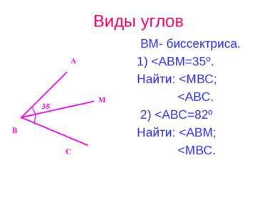 Виды углов ВМ- биссектриса. 1)