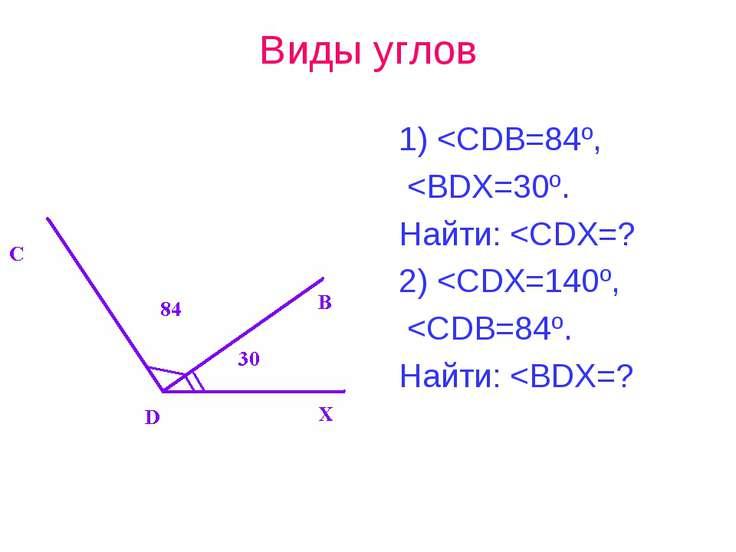 Виды углов 1)