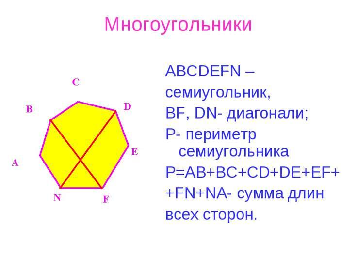 Многоугольники ABCDEFN – семиугольник, BF, DN- диагонали; Р- периметр семиуго...