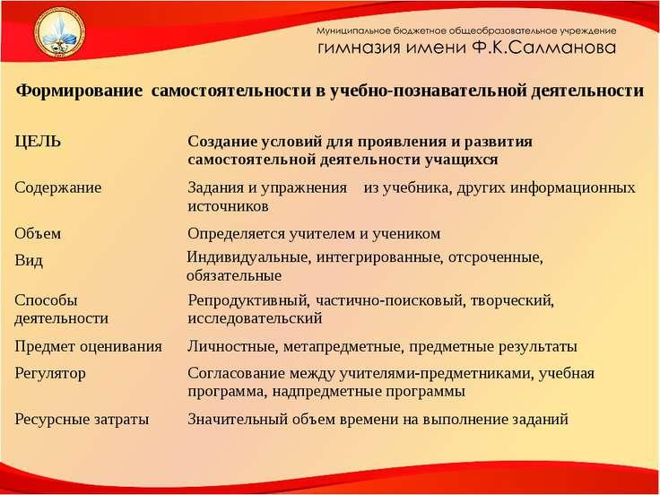 Формирование самостоятельности в учебно-познавательной деятельности ЦЕЛЬ Созд...
