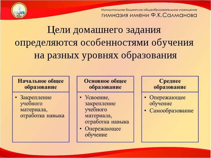 Цели домашнего задания определяются особенностями обучения на разных уровнях ...