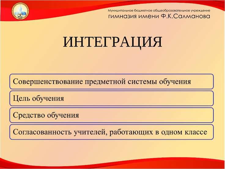 ИНТЕГРАЦИЯ