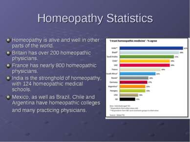 Homeopathy Statistics Homeopathy is alive and well in other parts of the worl...