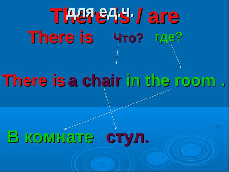 There is / are There is Что? где? There is a chair in the room . В комнате ст...