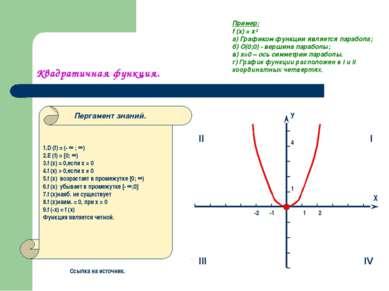 Квадратичная функция. У Х -2 -1 1 2 1 4 Пример: f (x) = х² а) Графиком функци...
