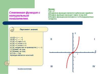 Степенная функция с натуральным показателем. Пример: f (x) = x³. а)Графиком ф...