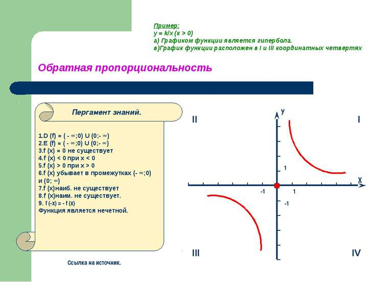 Обратная пропорциональность 1.D (f) = ( - ∞;0) U (0;- ∞) 2.E (f) = ( - ∞;0) U...