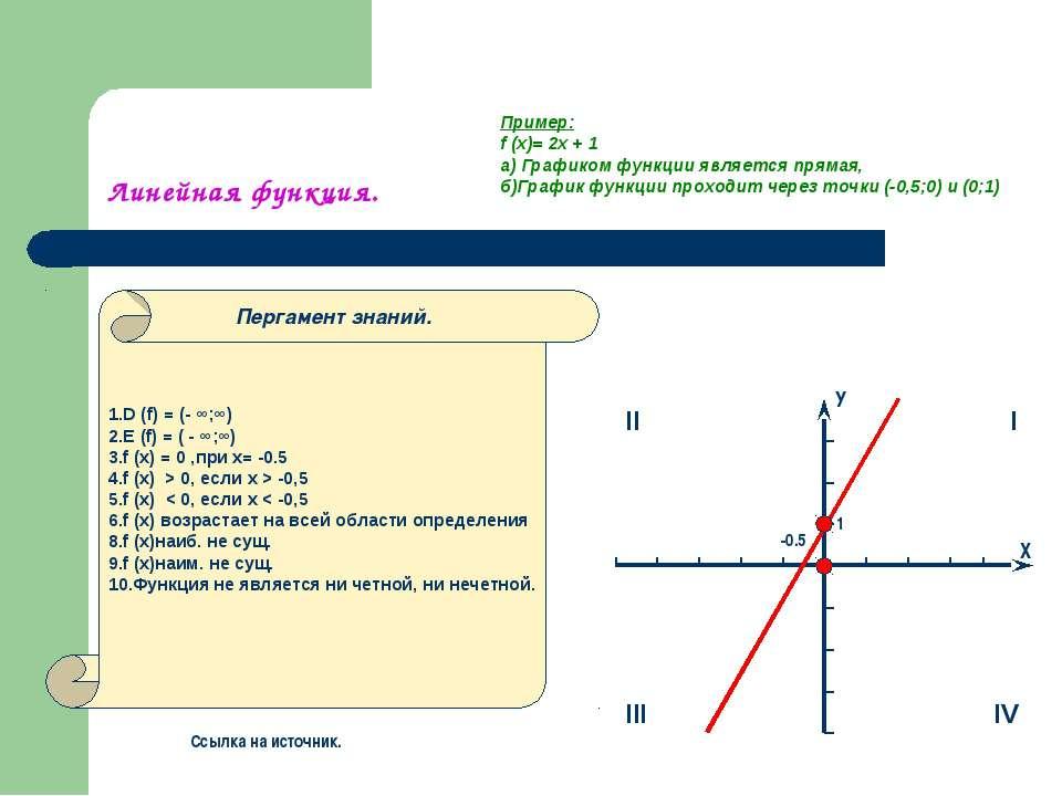 Линейная функция. 1.D (f) = (- ∞;∞) 2.E (f) = ( - ∞;∞) 3.f (x) = 0 ,при x= -0...