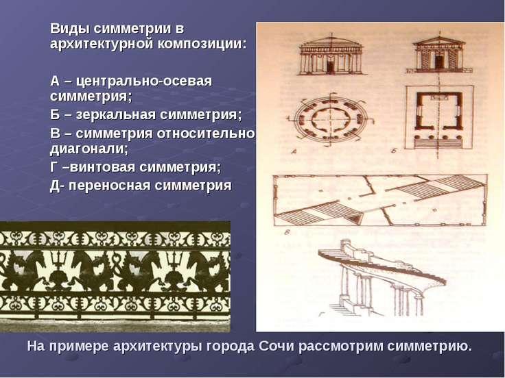 На примере архитектуры города Сочи рассмотрим симметрию. Виды симметрии в арх...