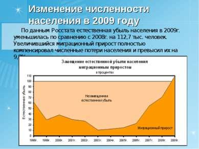 Изменение численности населения в 2009 году По данным Росстата естественная у...