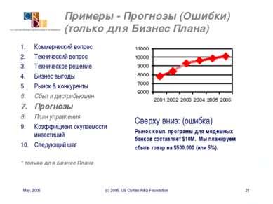 May, 2005 (c) 2005, US Civilian R&D Foundation * Примеры - Прогнозы (Ошибки) ...