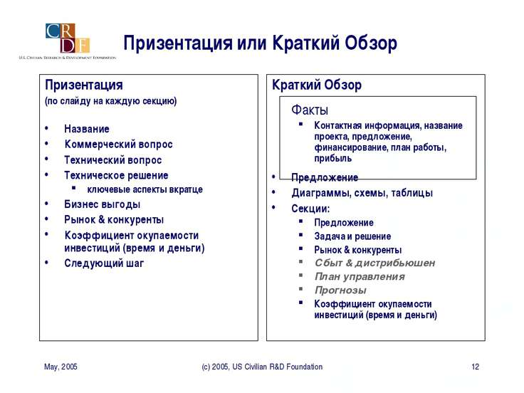 May, 2005 (c) 2005, US Civilian R&D Foundation * Призентация или Краткий Обзо...