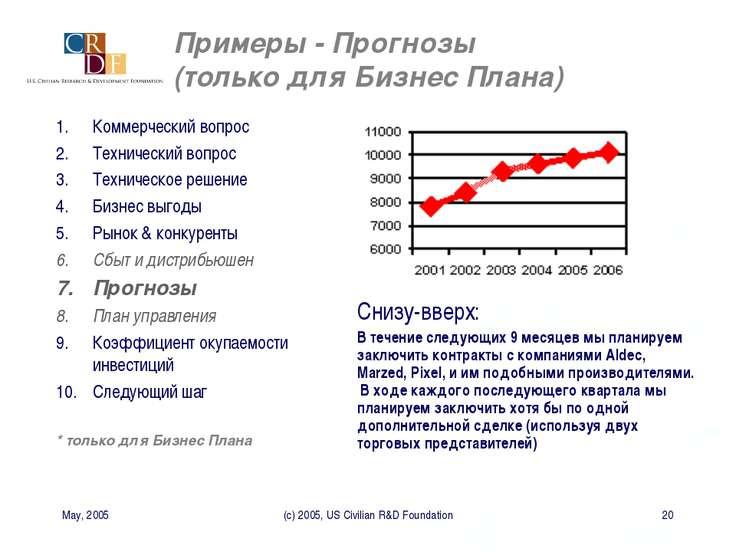 May, 2005 (c) 2005, US Civilian R&D Foundation * Примеры - Прогнозы (только д...
