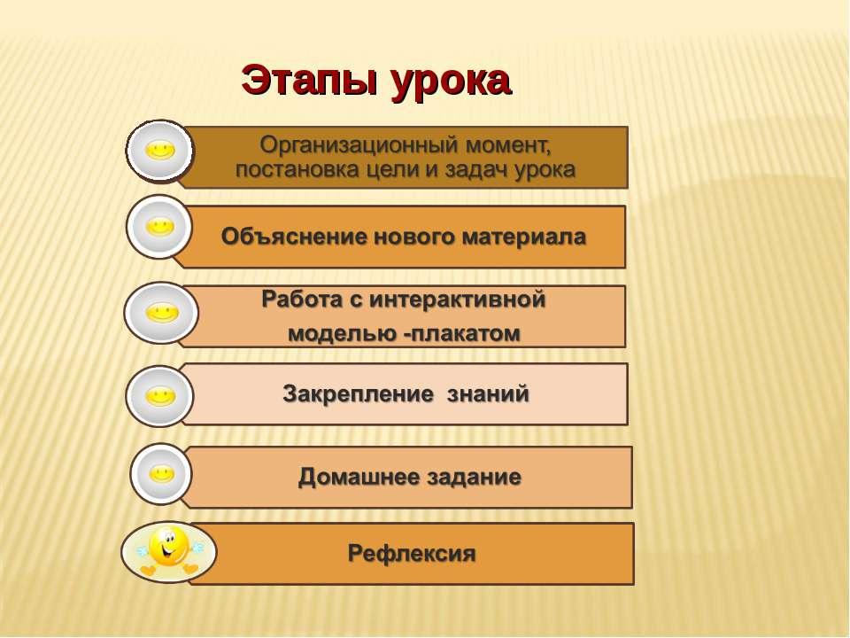 Этапы урока