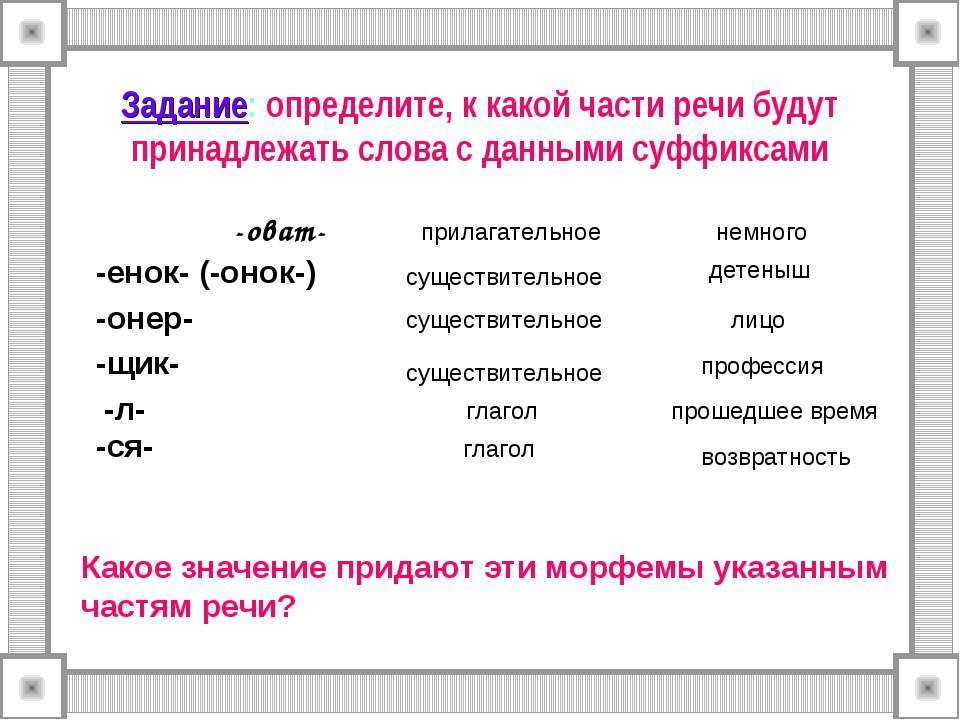 Задание: определите, к какой части речи будут принадлежать слова с данными су...