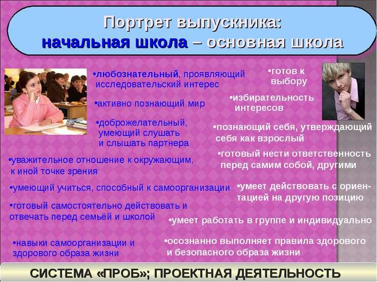 Портрет выпускника: начальная школа – основная школа активно познающий мир лю...