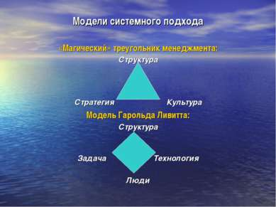 Модели системного подхода «Магический» треугольник менеджмента: Структура Стр...