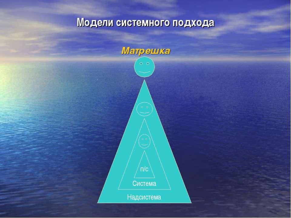 Модели системного подхода Матрешка Надсистема Система п/с