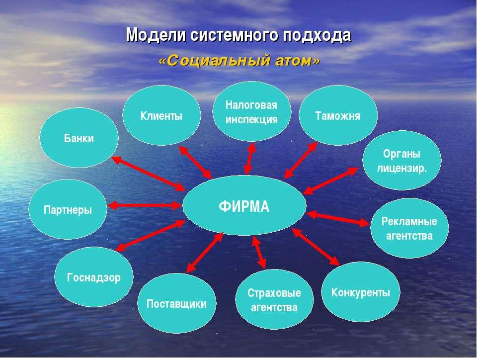 Модели системного подхода «Социальный атом» ФИРМА Госнадзор Поставщики Страхо...