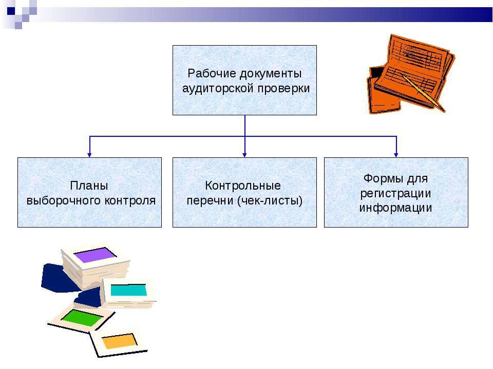 Планы выборочного контроля Рабочие документы аудиторской проверки Контрольные...