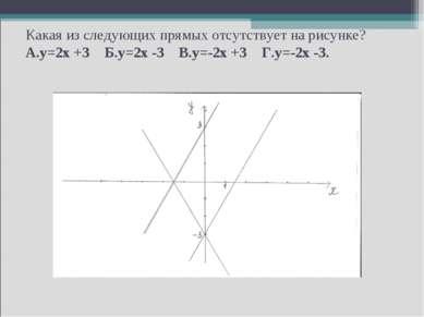 Какая из следующих прямых отсутствует на рисунке? А.y=2x +3 Б.y=2x -3 В.y=-2x...