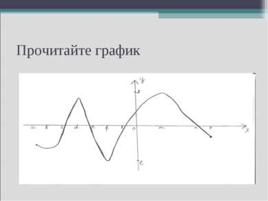 Прочитайте график