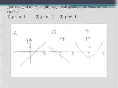 Для каждой из функций, заданной формулой, укажите её график. 1) y = -x -1 2) ...
