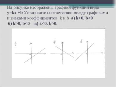 На рисунке изображены графики функций вида y=kx +b Установите соответствие ме...