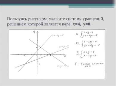 Пользуясь рисунком, укажите систему уравнений, решением которой является пара...