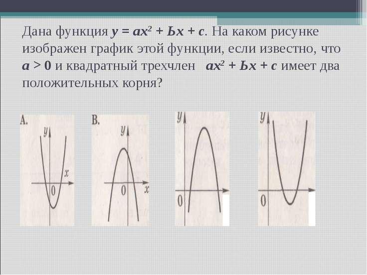 Дана функция у = ах2 + Ьх + с. На каком рисунке изображен график этой функции...