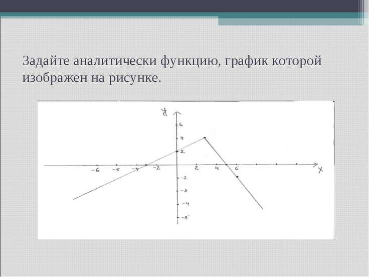 Задайте аналитически функцию, график которой изображен на рисунке.