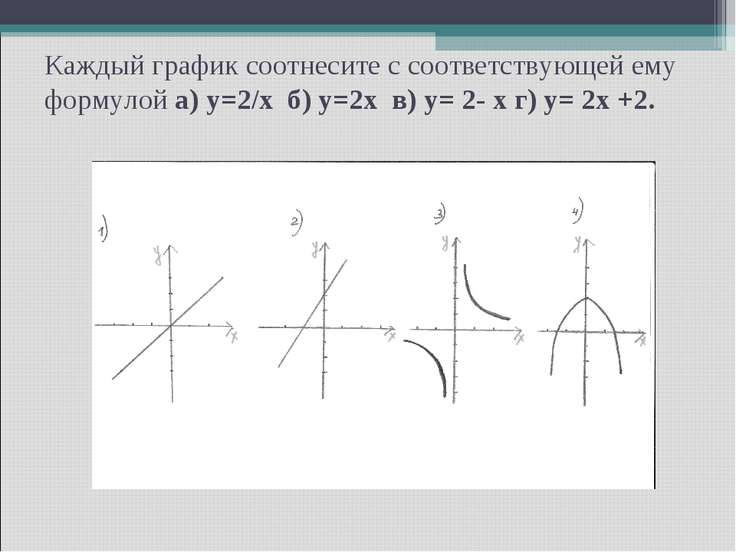 Каждый график соотнесите с соответствующей ему формулой а) y=2/x б) y=2x в) y...