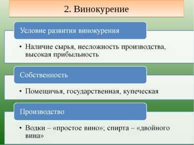 2. Винокурение