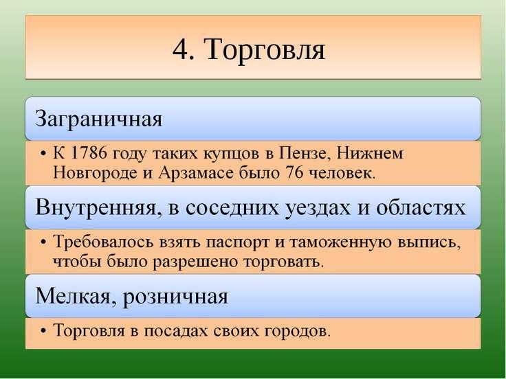 4. Торговля
