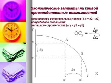 Экономические затраты на кривой производственных возможностей производство до...