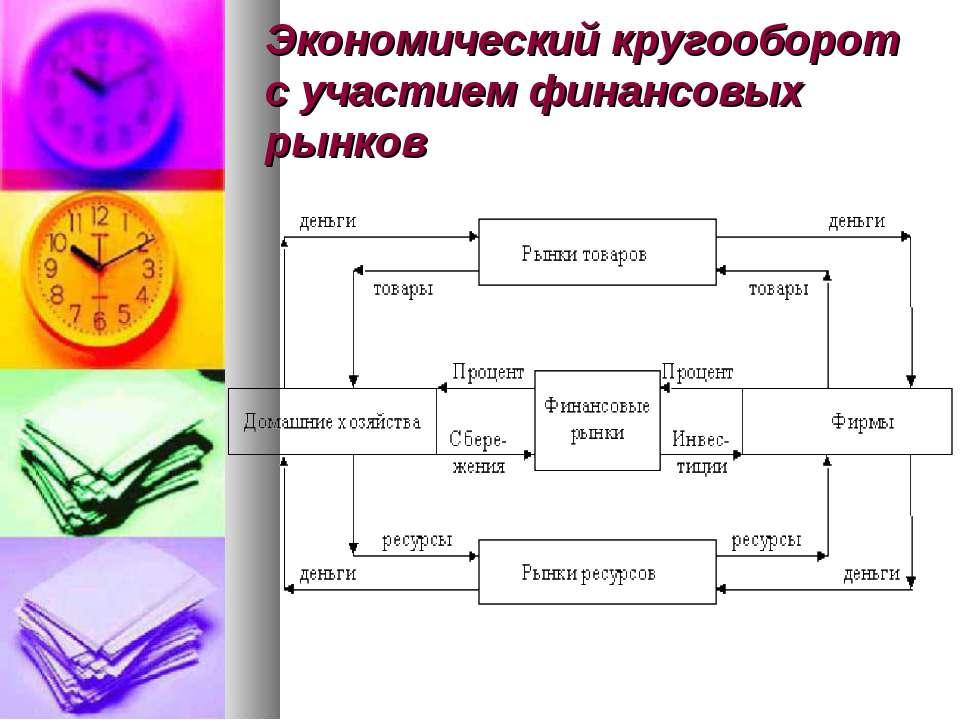 Экономический кругооборот с участием финансовых рынков