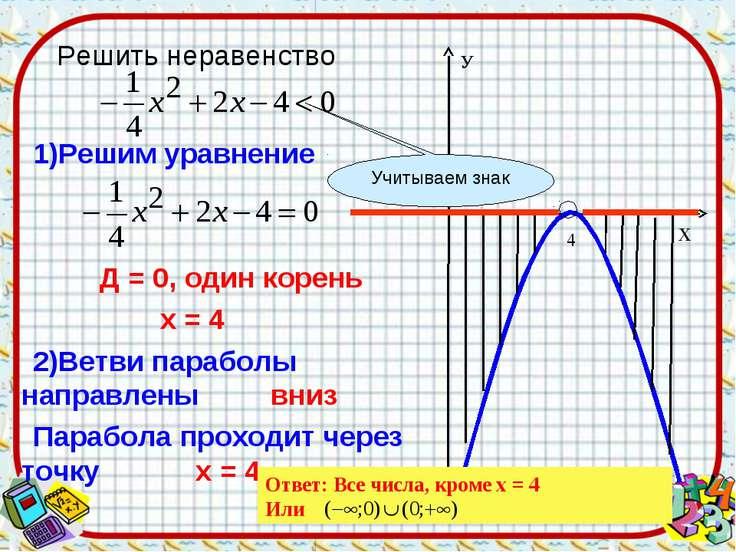 1)Решим уравнение Д = 0, один корень х = 4 2)Ветви параболы направлены вниз П...