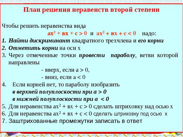 План решения неравенств второй степени Чтобы решить неравенства вида ах2 + вх...