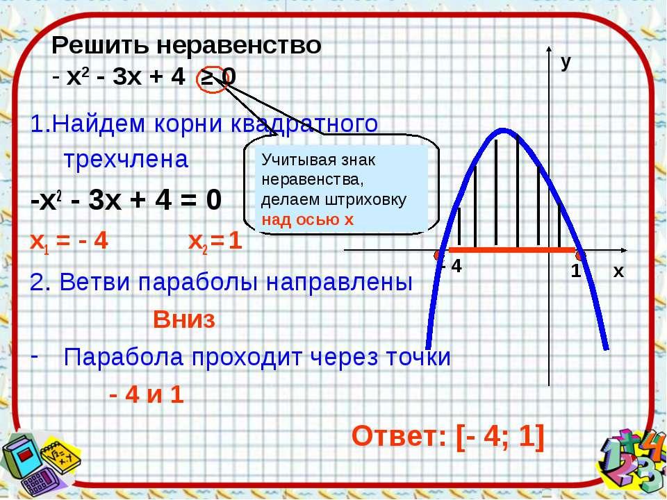 1.Найдем корни квадратного трехчлена -х2 - 3х + 4 = 0 х1 = - 4 х2 = 1 2. Ветв...