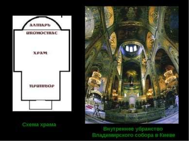 Схема храма Внутреннее убранство Владимирского собора в Киеве Храм